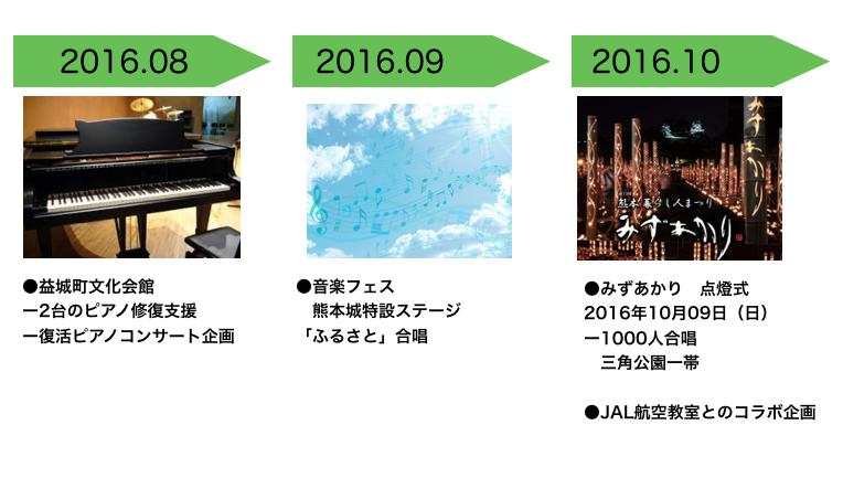 2016-09-21